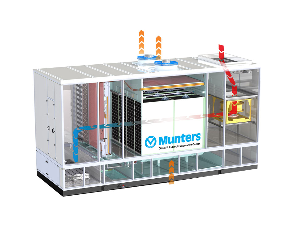 Equinix Chooses Munters Indirect Evaporative Cooling For Sixth London Data Centre Netmagmedia Ltd