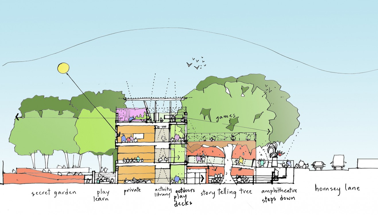 Keppie Design Gain Planning Permission For Whitehall Park Free School Islington Netmagmedia Ltd