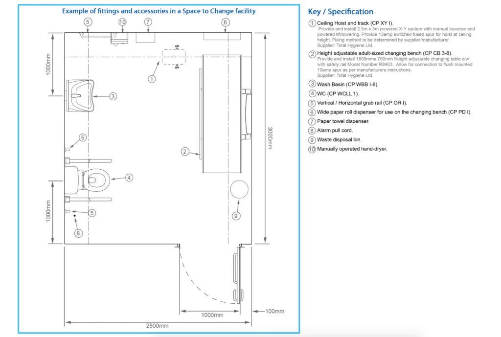 Change Toilet Provision To Increase Custom Netmagmedia Ltd