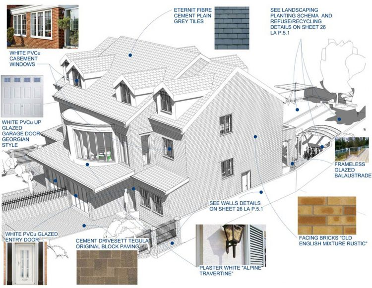 Visionary London Based Architects And Planning Consultants, Extension  Architecture Have Recently Begun Work On
